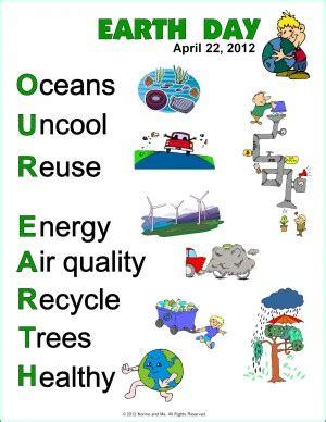 Essay on environment pollution short